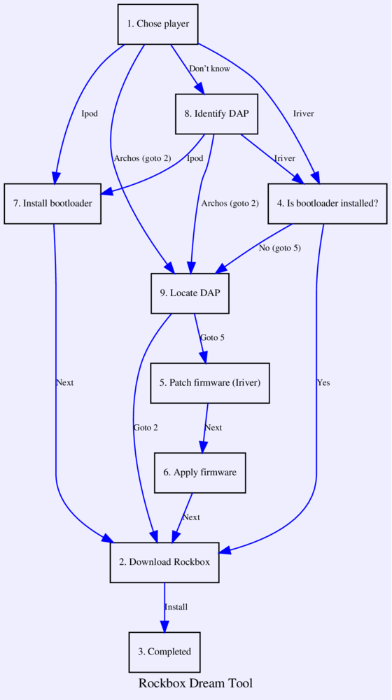 DirectedGraphPlugin_1.png diagram
