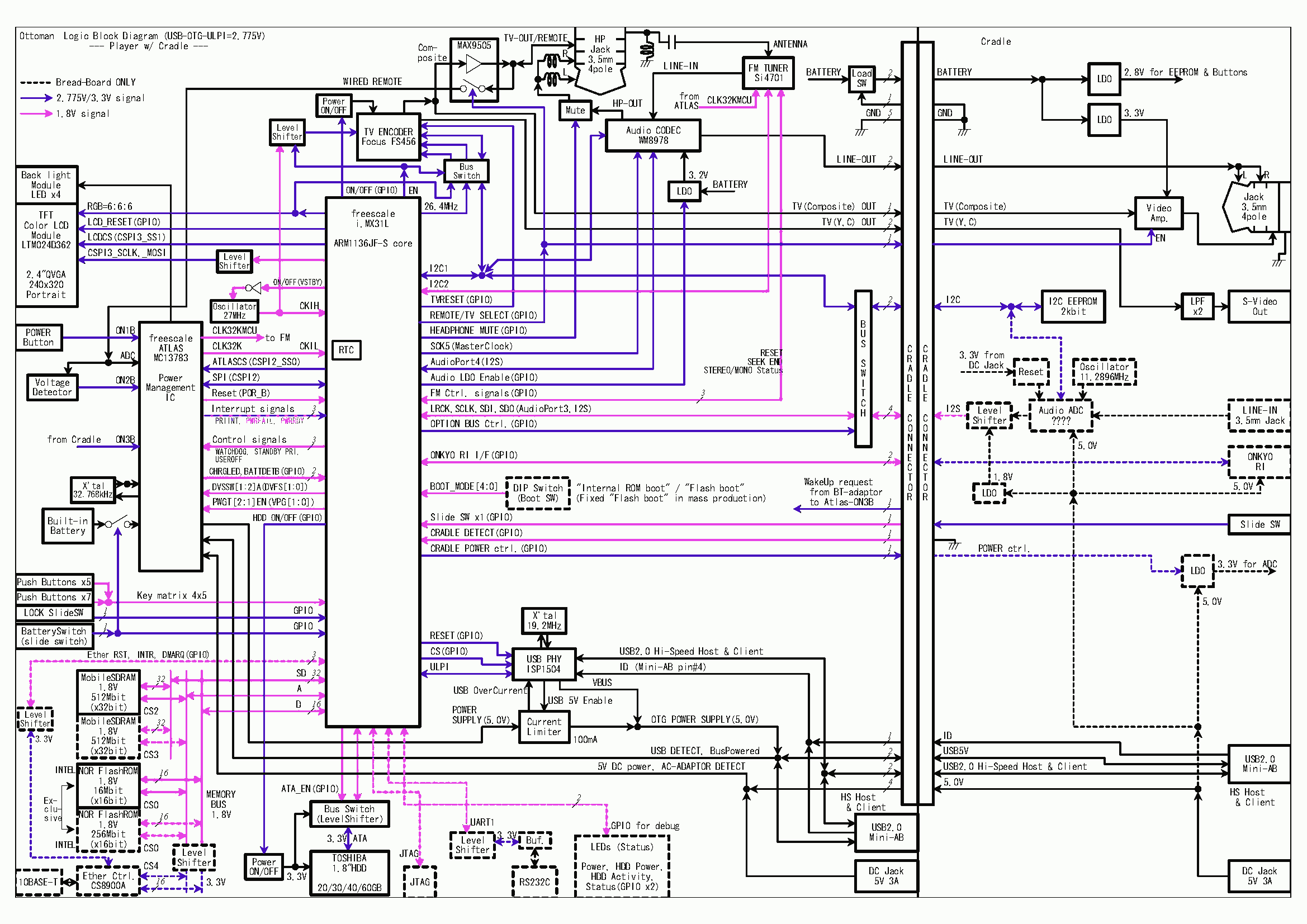 Network Diagram Logic Blocks Modern Design Of Wiring Bus Computer Block Free Engine Image For User Scheduling Pmp