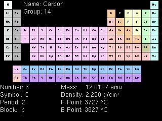 Screenshot of periodic table plugin running on iPod 6G