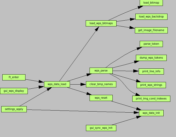 call_graph_parser.png